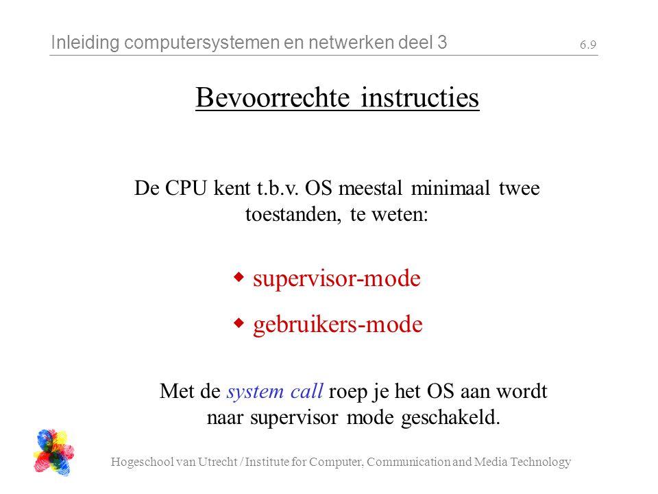 Inleiding computersystemen en netwerken deel 3 Hogeschool van Utrecht / Institute for Computer, Communication and Media Technology 6.30 Virtueel geheugen het geheugen heeft een lineaire adresruimte (van 0 tot n) voor de programmeur lijkt het of de ruimte vanaf 0 geheel of gedeeltelijk lineair beschikbaar is