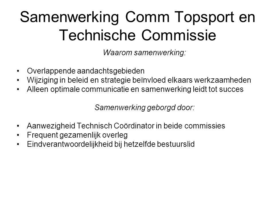 Samenwerking Comm Topsport en Technische Commissie Waarom samenwerking: Overlappende aandachtsgebieden Wijziging in beleid en strategie beïnvloed elka