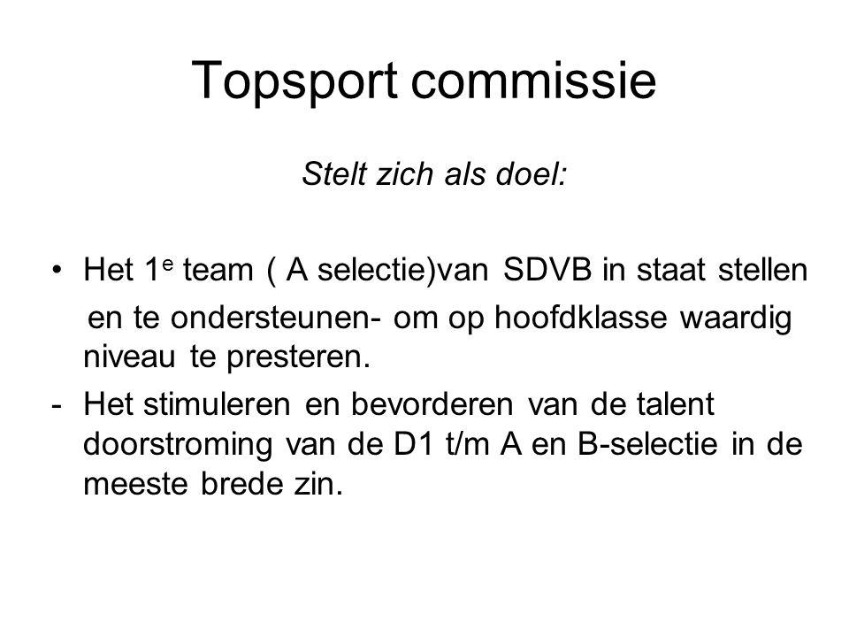 Topsport commissie Dit doen we door: Het aanstellen van het juiste profiel Tech.