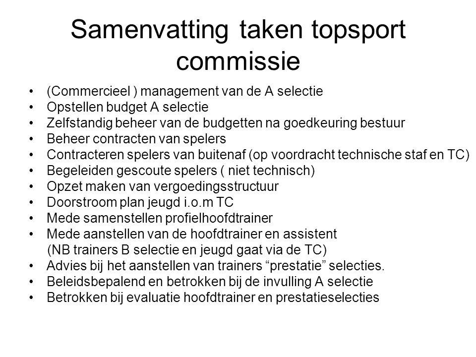 Technische commissie Stelt zich als doel: Uitvoering te geven aan het Technisch beleidsplan welke onderdeel is van het totale beleidsplan van de vereniging Hierbij gefaciliteerd door: Technisch Coördinator (momenteel vacant)