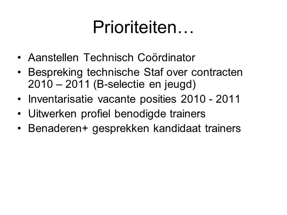 Bemensing Technische Commissie Ton Lam vz (ad interim situatie) vacatureTechnisch Coördinator Wilco van Dijk Rein Kuijt Hans Klomp ?.