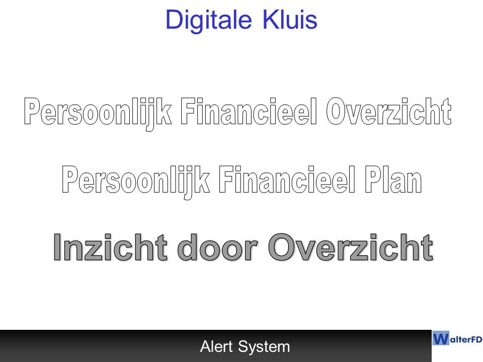 Digitale Kluis Alert System