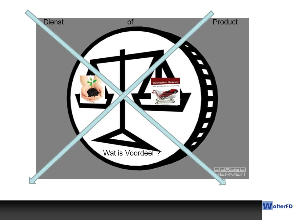 . Advies = meervoud van inzicht Product keuze maken o.b.v. te beperkt inzicht is gevaarlijk