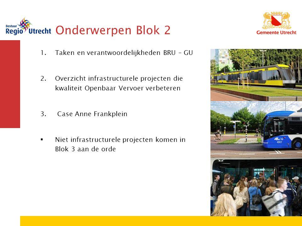 1.Taken en verantwoordelijkheden BRU – GU 2.Overzicht infrastructurele projecten die kwaliteit Openbaar Vervoer verbeteren 3. Case Anne Frankplein  N