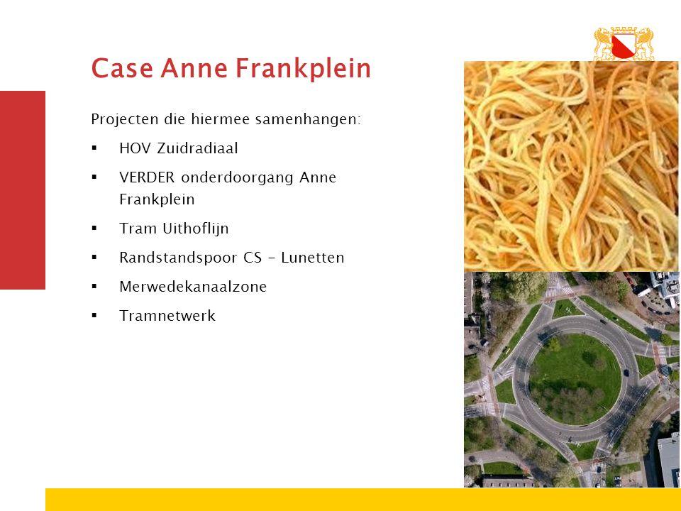 Case Anne Frankplein Projecten die hiermee samenhangen:  HOV Zuidradiaal  VERDER onderdoorgang Anne Frankplein  Tram Uithoflijn  Randstandspoor CS