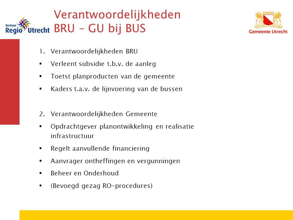 Verantwoordelijkheden BRU – GU bij BUS 1.Verantwoordelijkheden BRU  Verleent subsidie t.b.v. de aanleg  Toetst planproducten van de gemeente  Kader