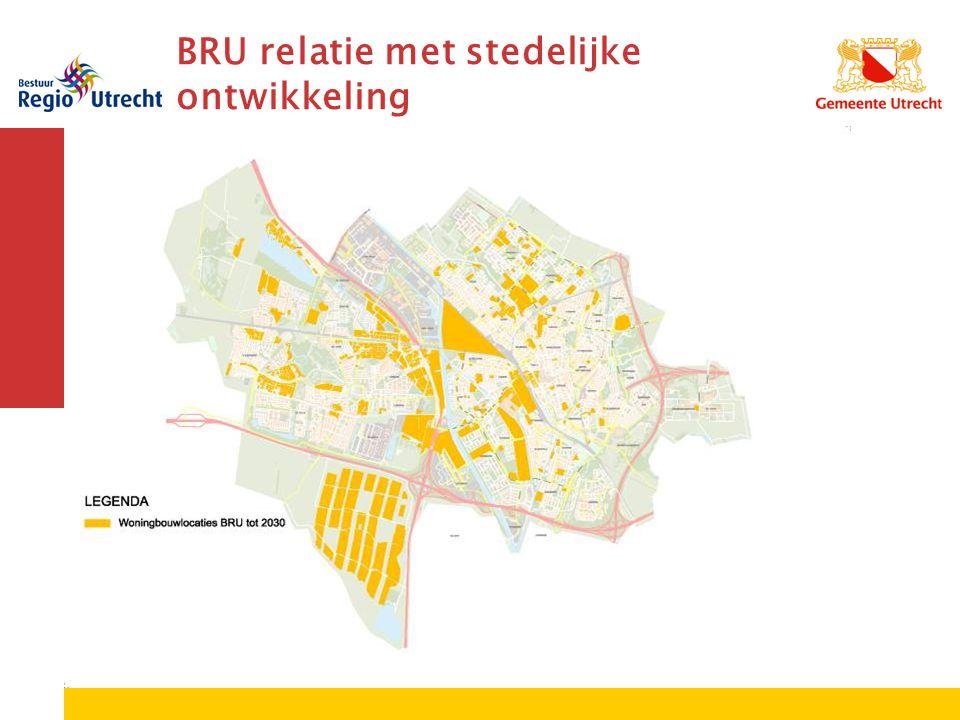 BRU relatie met stedelijke ontwikkeling