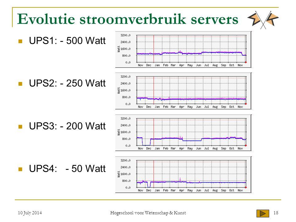 UPS1: - 500 Watt UPS2: - 250 Watt UPS3: - 200 Watt UPS4: - 50 Watt 10 July 2014 Hogeschool voor Wetenschap & Kunst 18 Evolutie stroomverbruik servers