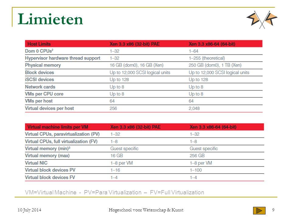 10 July 2014 Hogeschool voor Wetenschap & Kunst 9 Limieten VM=Virtual Machine - PV=Para Virtualization – FV=Full Virtualization