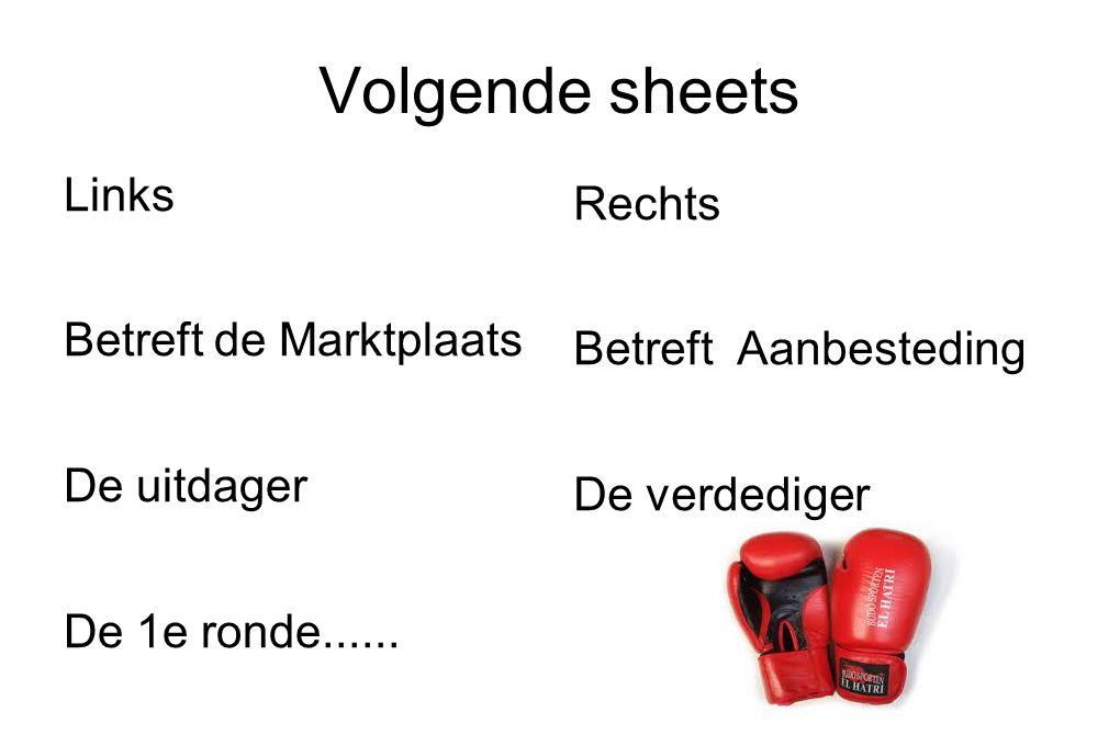 Volgende sheets Links Betreft de Marktplaats De uitdager De 1e ronde......