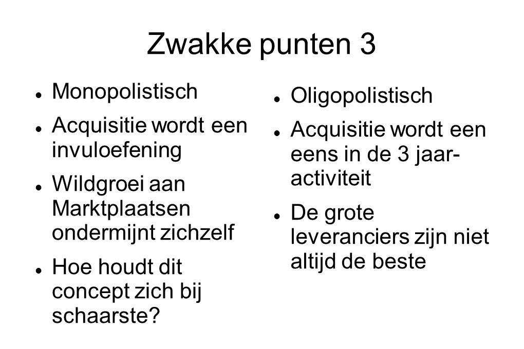 Zwakke punten 3 Monopolistisch Acquisitie wordt een invuloefening Wildgroei aan Marktplaatsen ondermijnt zichzelf Hoe houdt dit concept zich bij schaarste.
