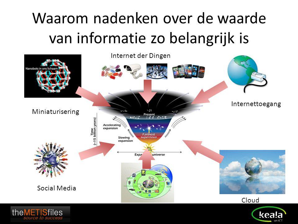 Waarom nadenken over de waarde van informatie zo belangrijk is Miniaturisering Mobiliteit Internet der Dingen Social Media Cloud Internettoegang