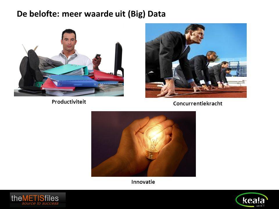 Concurrentiekracht De belofte: meer waarde uit (Big) Data Innovatie Productiviteit Concurrentiekracht