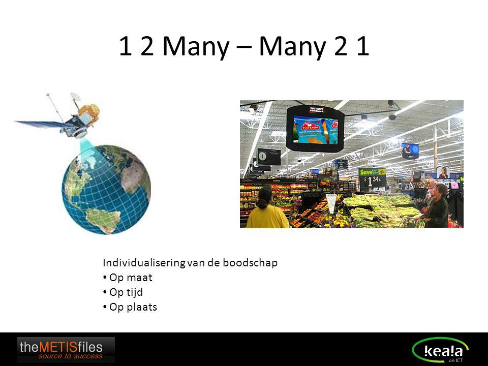 1 2 Many – Many 2 1 Individualisering van de boodschap Op maat Op tijd Op plaats