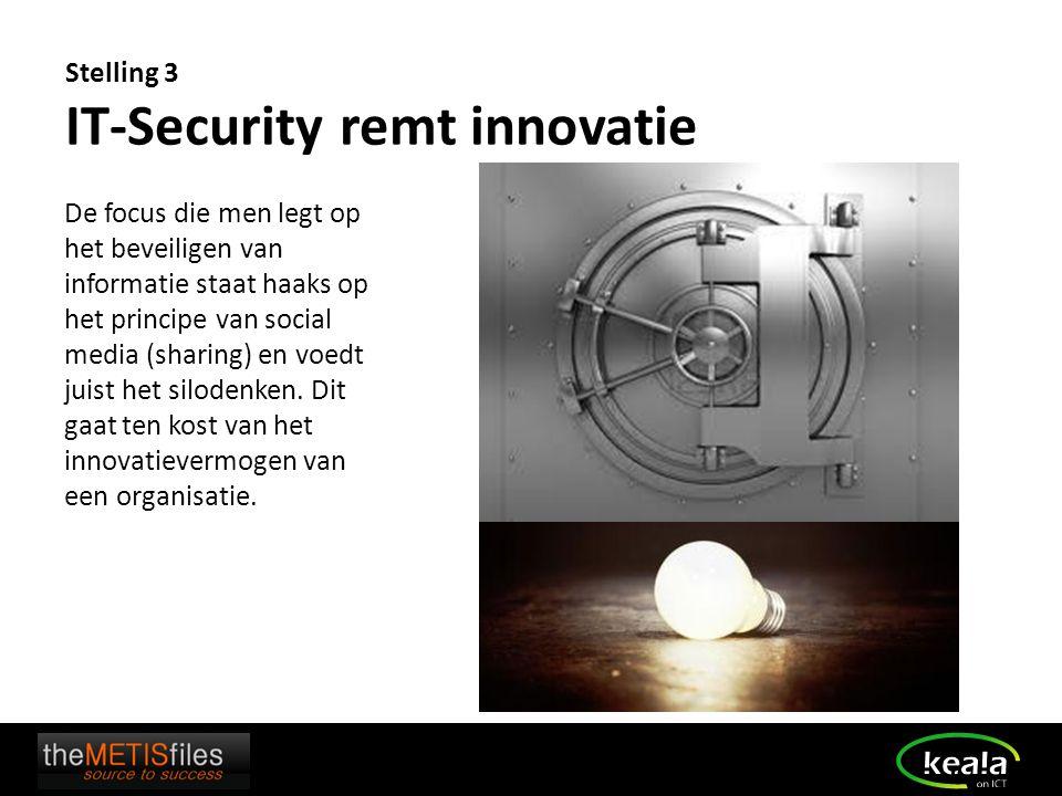Stelling 3 IT-Security remt innovatie De focus die men legt op het beveiligen van informatie staat haaks op het principe van social media (sharing) en