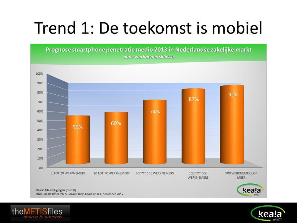 Trend 1: De toekomst is mobiel