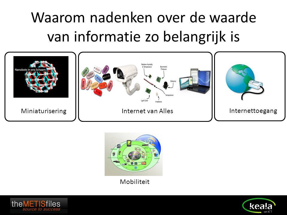 Waarom nadenken over de waarde van informatie zo belangrijk is Miniaturisering Mobiliteit Internettoegang Internet van Alles