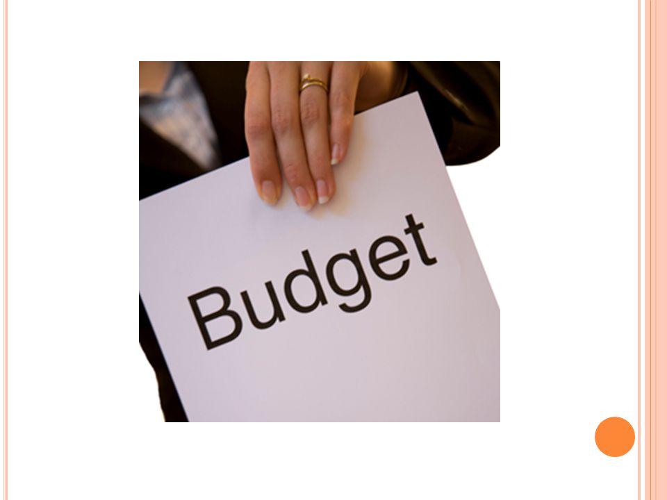 T OETSINGSCRITERIA B EGROTING De opgenomen financiële verplichtingen en uitgaven brengen geen onaanvaardbare risico's met zich mee voor toekomstige jaren; en De begroting voldoet overigens aan de geldende regelgeving.