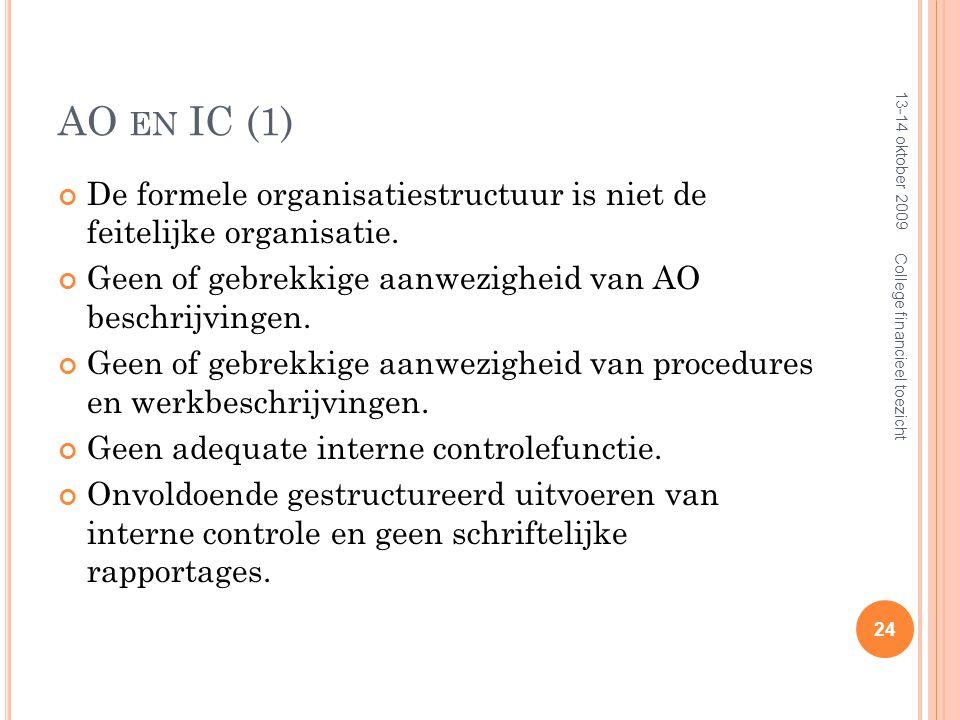 AO EN IC (1) De formele organisatiestructuur is niet de feitelijke organisatie.