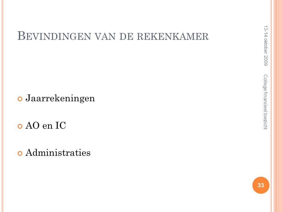 B EVINDINGEN VAN DE REKENKAMER Jaarrekeningen AO en IC Administraties 13-14 oktober 2009 33 College financieel toezicht
