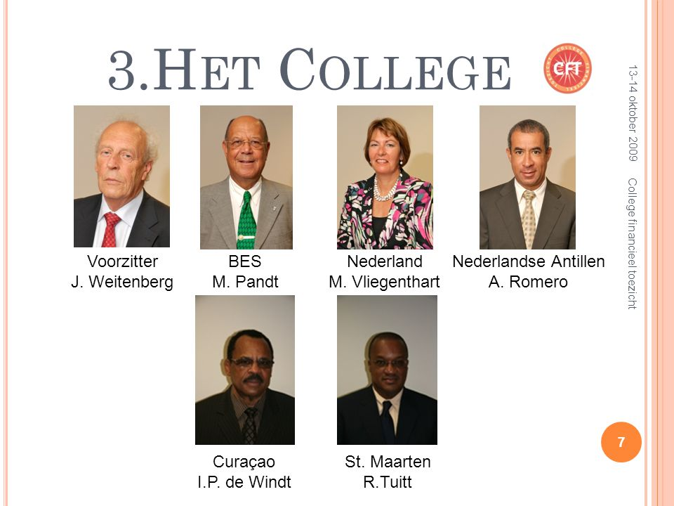 3.H ET C OLLEGE BES M. Pandt Voorzitter J. Weitenberg Nederland M.