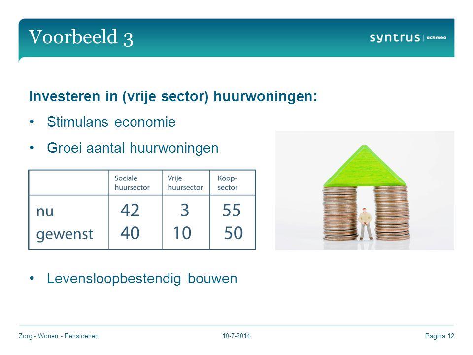 Voorbeeld 3 Investeren in (vrije sector) huurwoningen: Stimulans economie Groei aantal huurwoningen Levensloopbestendig bouwen 10-7-2014Zorg - Wonen - PensioenenPagina 12