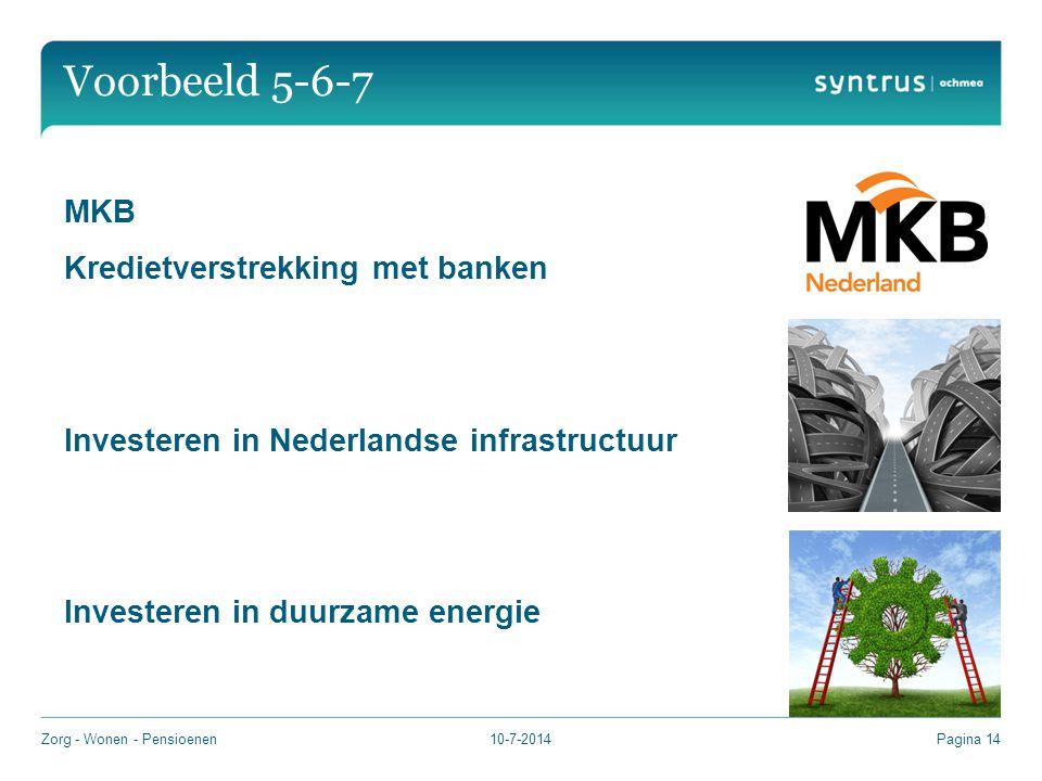 Voorbeeld 5-6-7 MKB Kredietverstrekking met banken Investeren in Nederlandse infrastructuur Investeren in duurzame energie 10-7-2014Zorg - Wonen - PensioenenPagina 14