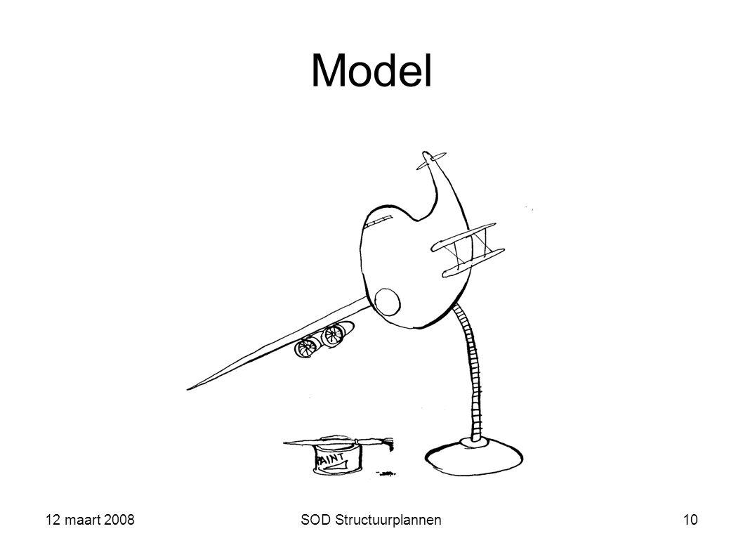 12 maart 2008SOD Structuurplannen10 Model