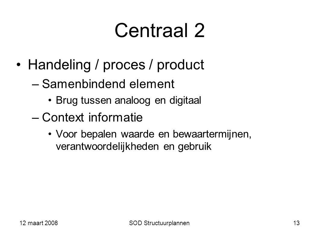 12 maart 2008SOD Structuurplannen13 Centraal 2 Handeling / proces / product –Samenbindend element Brug tussen analoog en digitaal –Context informatie