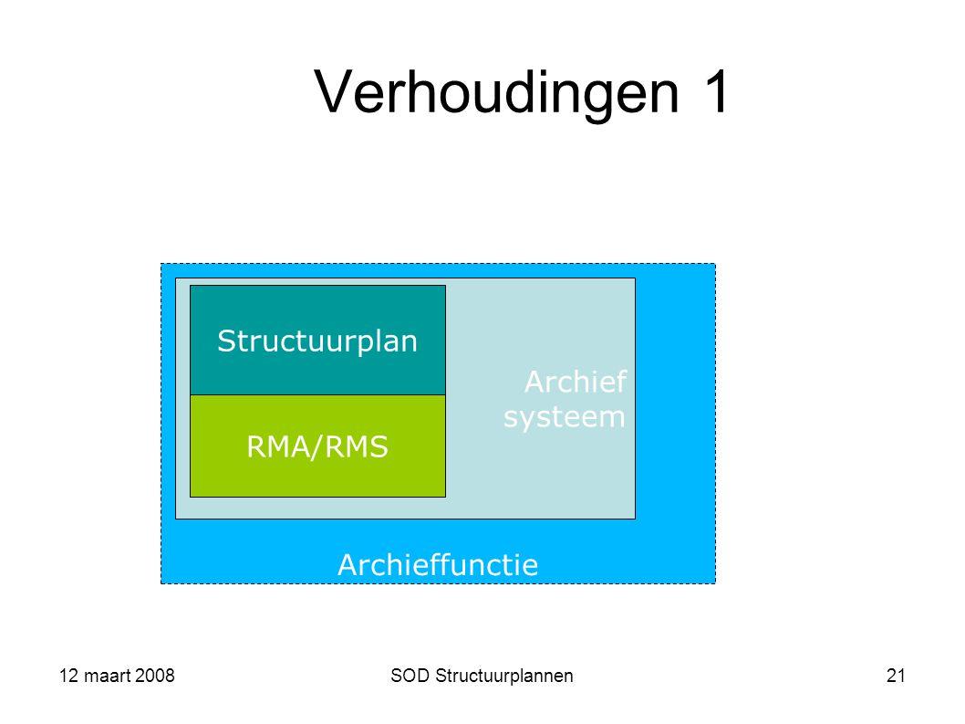 12 maart 2008SOD Structuurplannen21 Archieffunctie Archief systeem Verhoudingen 1 Structuurplan RMA/RMS