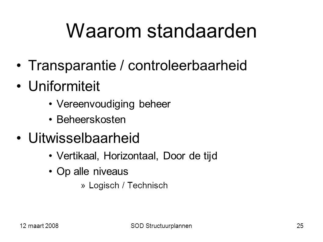 12 maart 2008SOD Structuurplannen25 Waarom standaarden Transparantie / controleerbaarheid Uniformiteit Vereenvoudiging beheer Beheerskosten Uitwisselb