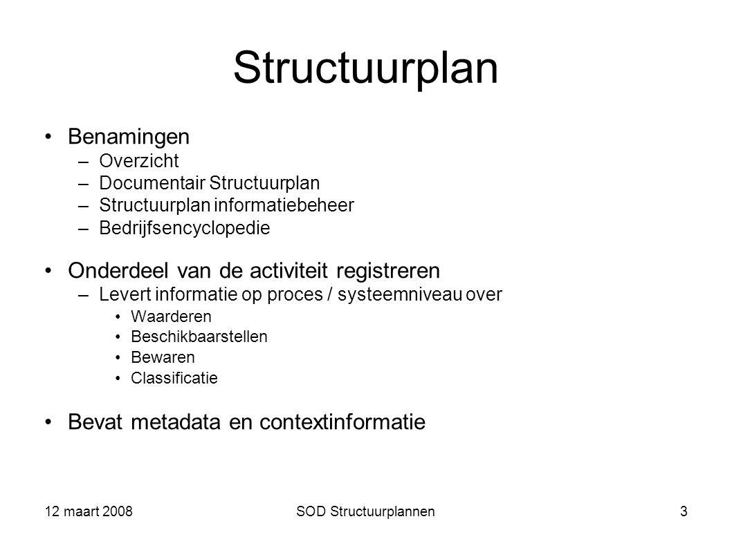 12 maart 2008SOD Structuurplannen3 Structuurplan Benamingen –Overzicht –Documentair Structuurplan –Structuurplan informatiebeheer –Bedrijfsencyclopedi