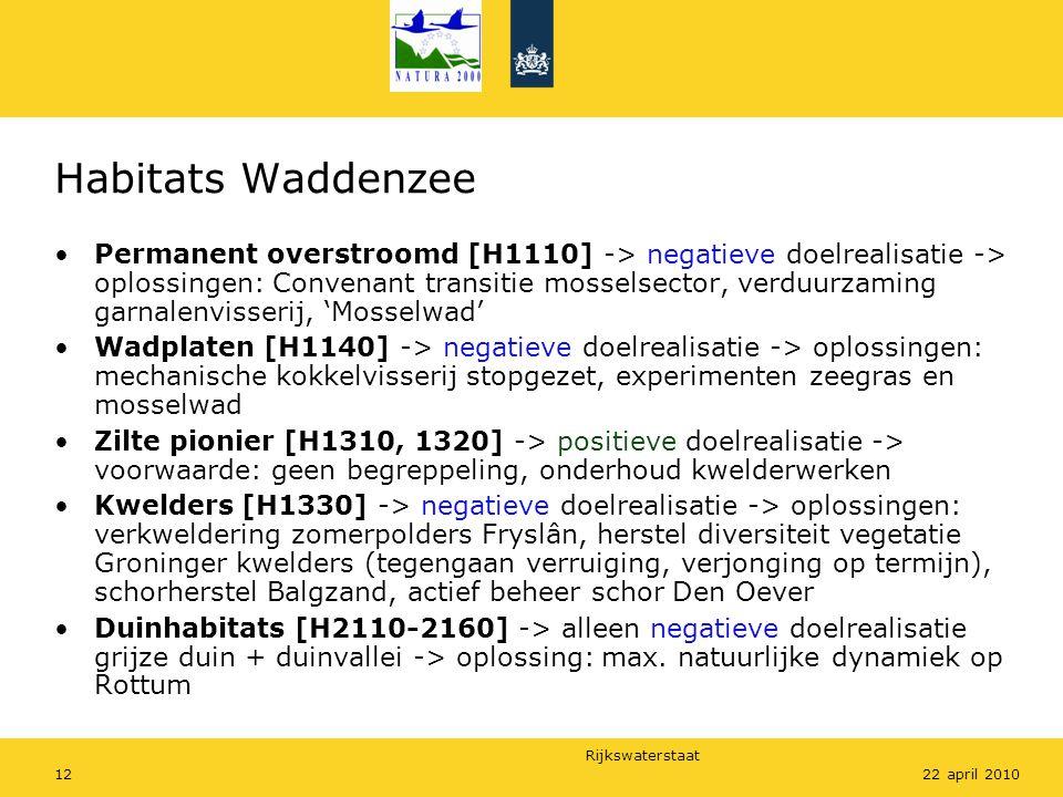 Rijkswaterstaat 1222 april 2010 Habitats Waddenzee Permanent overstroomd [H1110] -> negatieve doelrealisatie -> oplossingen: Convenant transitie mosselsector, verduurzaming garnalenvisserij, 'Mosselwad' Wadplaten [H1140] -> negatieve doelrealisatie -> oplossingen: mechanische kokkelvisserij stopgezet, experimenten zeegras en mosselwad Zilte pionier [H1310, 1320] -> positieve doelrealisatie -> voorwaarde: geen begreppeling, onderhoud kwelderwerken Kwelders [H1330] -> negatieve doelrealisatie -> oplossingen: verkweldering zomerpolders Fryslân, herstel diversiteit vegetatie Groninger kwelders (tegengaan verruiging, verjonging op termijn), schorherstel Balgzand, actief beheer schor Den Oever Duinhabitats [H2110-2160] -> alleen negatieve doelrealisatie grijze duin + duinvallei -> oplossing: max.