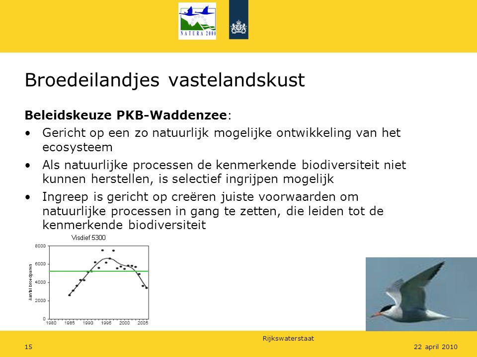Rijkswaterstaat 1522 april 2010 Broedeilandjes vastelandskust Beleidskeuze PKB-Waddenzee: Gericht op een zo natuurlijk mogelijke ontwikkeling van het ecosysteem Als natuurlijke processen de kenmerkende biodiversiteit niet kunnen herstellen, is selectief ingrijpen mogelijk Ingreep is gericht op creëren juiste voorwaarden om natuurlijke processen in gang te zetten, die leiden tot de kenmerkende biodiversiteit