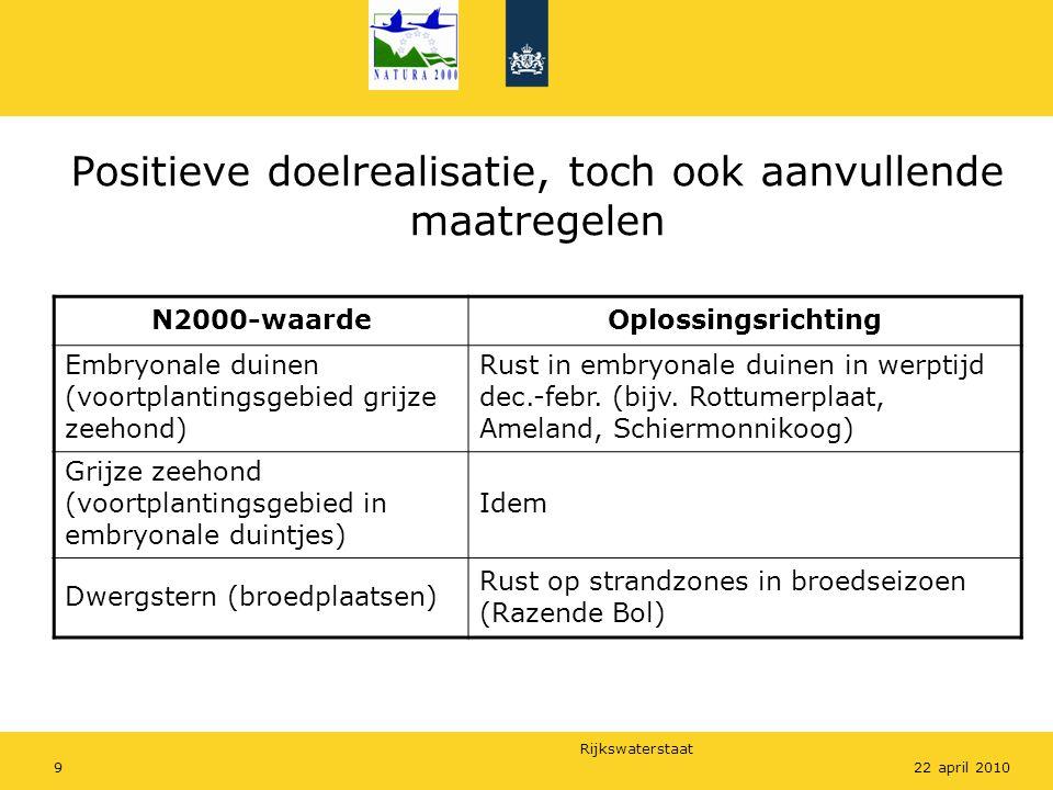 Rijkswaterstaat 922 april 2010 Positieve doelrealisatie, toch ook aanvullende maatregelen N2000-waardeOplossingsrichting Embryonale duinen (voortplantingsgebied grijze zeehond) Rust in embryonale duinen in werptijd dec.-febr.