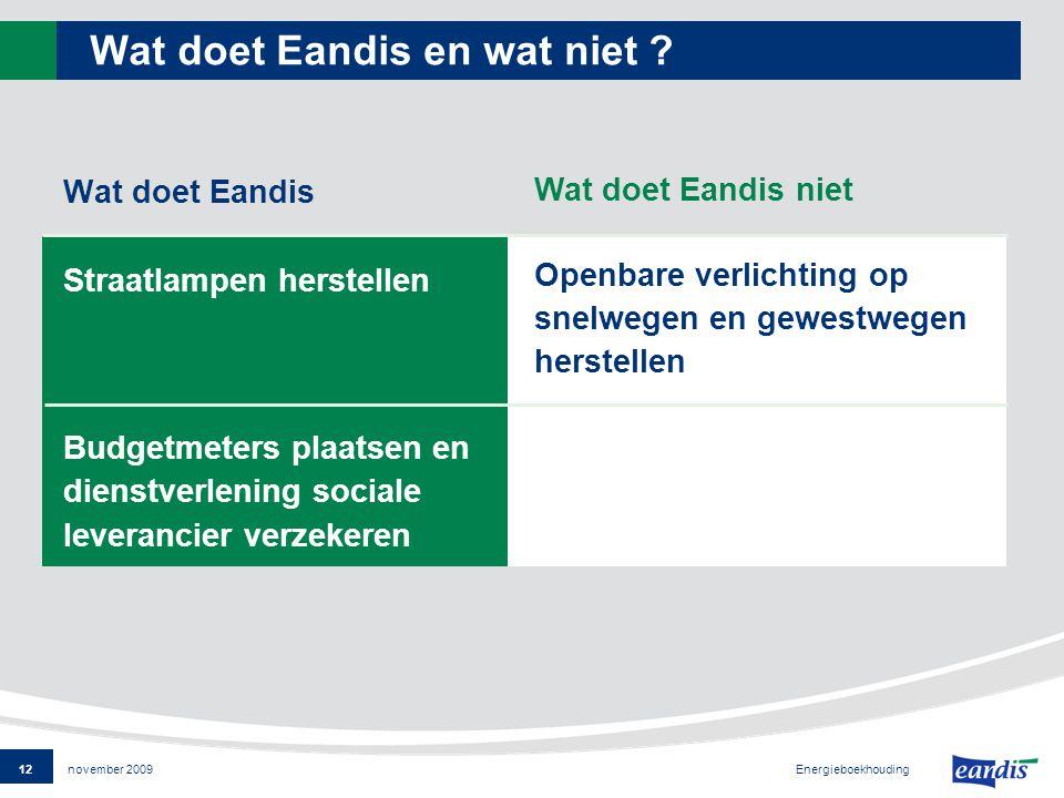 12 Energieboekhouding november 2009 Wat doet Eandis en wat niet .