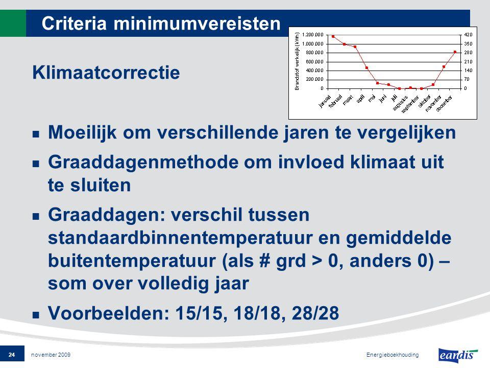 24 Energieboekhouding november 2009 Criteria minimumvereisten Klimaatcorrectie Moeilijk om verschillende jaren te vergelijken Graaddagenmethode om invloed klimaat uit te sluiten Graaddagen: verschil tussen standaardbinnentemperatuur en gemiddelde buitentemperatuur (als # grd > 0, anders 0) – som over volledig jaar Voorbeelden: 15/15, 18/18, 28/28