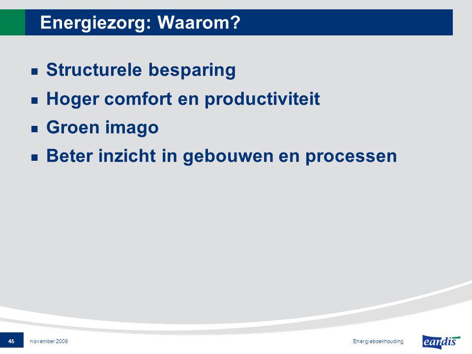 45 Energieboekhouding november 2009 Energiezorg: Waarom.