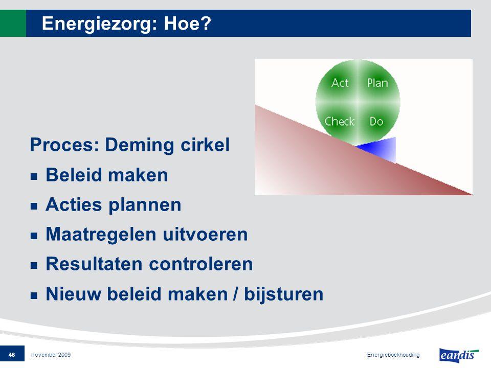 46 Energieboekhouding november 2009 Energiezorg: Hoe.