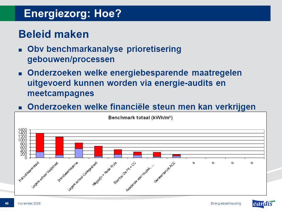 48 Energieboekhouding november 2009 Energiezorg: Hoe.