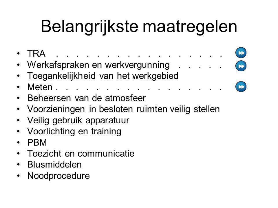 Belangrijkste maatregelen TRA................. Werkafspraken en werkvergunning..... Toegankelijkheid van het werkgebied Meten................. Beheers