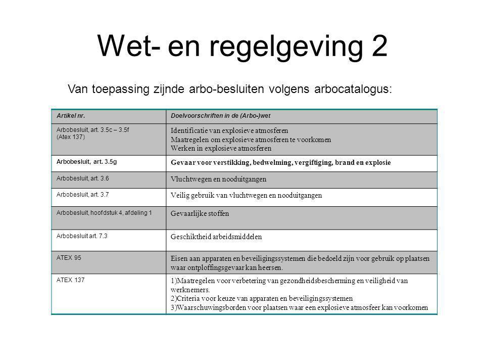 Wet- en regelgeving 2 Artikel nr.Doelvoorschriften in de (Arbo-)wet Arbobesluit, art. 3.5c – 3.5f (Atex 137) Identificatie van explosieve atmosferen M
