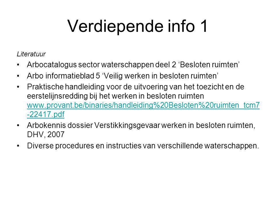 Verdiepende info 1 Literatuur Arbocatalogus sector waterschappen deel 2 'Besloten ruimten' Arbo informatieblad 5 'Veilig werken in besloten ruimten' P