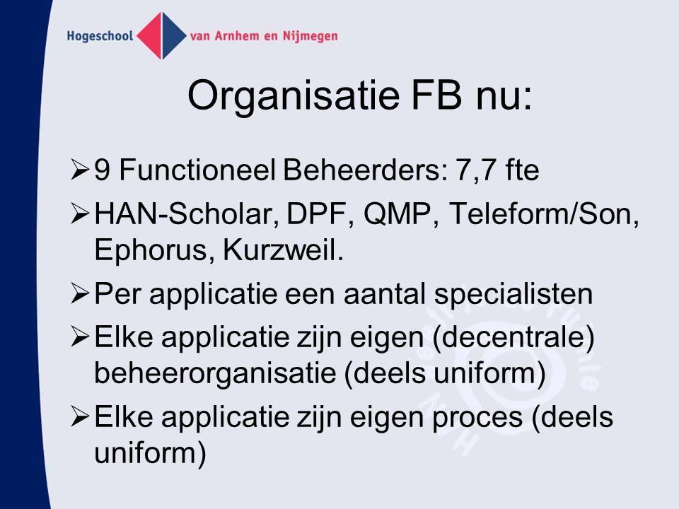 Organisatie FB nu:  9 Functioneel Beheerders: 7,7 fte  HAN-Scholar, DPF, QMP, Teleform/Son, Ephorus, Kurzweil.  Per applicatie een aantal specialis