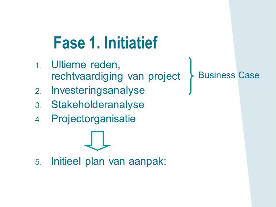 Fase 1. Initiatief 1. Ultieme reden, rechtvaardiging van project 2. Investeringsanalyse 3. Stakeholderanalyse 4. Projectorganisatie 5. Initieel plan v