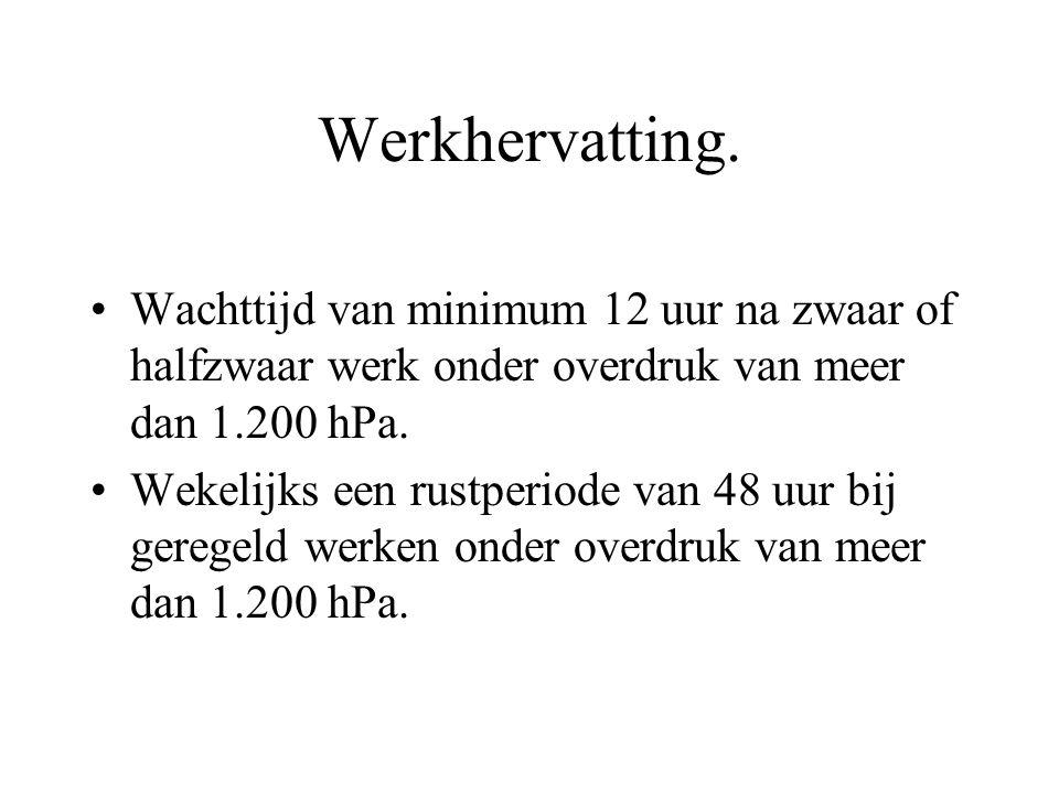 Werkhervatting. Wachttijd van minimum 12 uur na zwaar of halfzwaar werk onder overdruk van meer dan 1.200 hPa. Wekelijks een rustperiode van 48 uur bi
