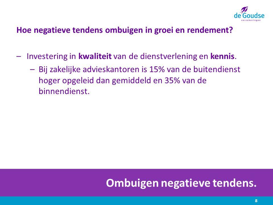 Ombuigen negatieve tendens.Hoe negatieve tendens ombuigen in groei en rendement.