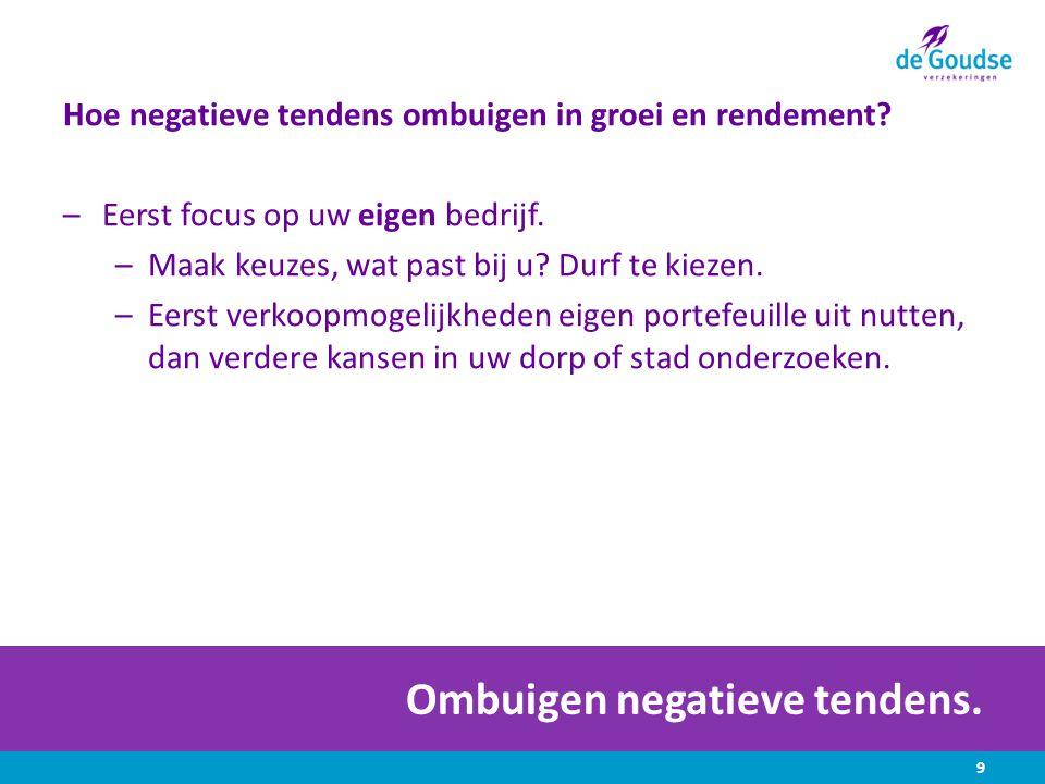 Ombuigen negatieve tendens. Hoe negatieve tendens ombuigen in groei en rendement.