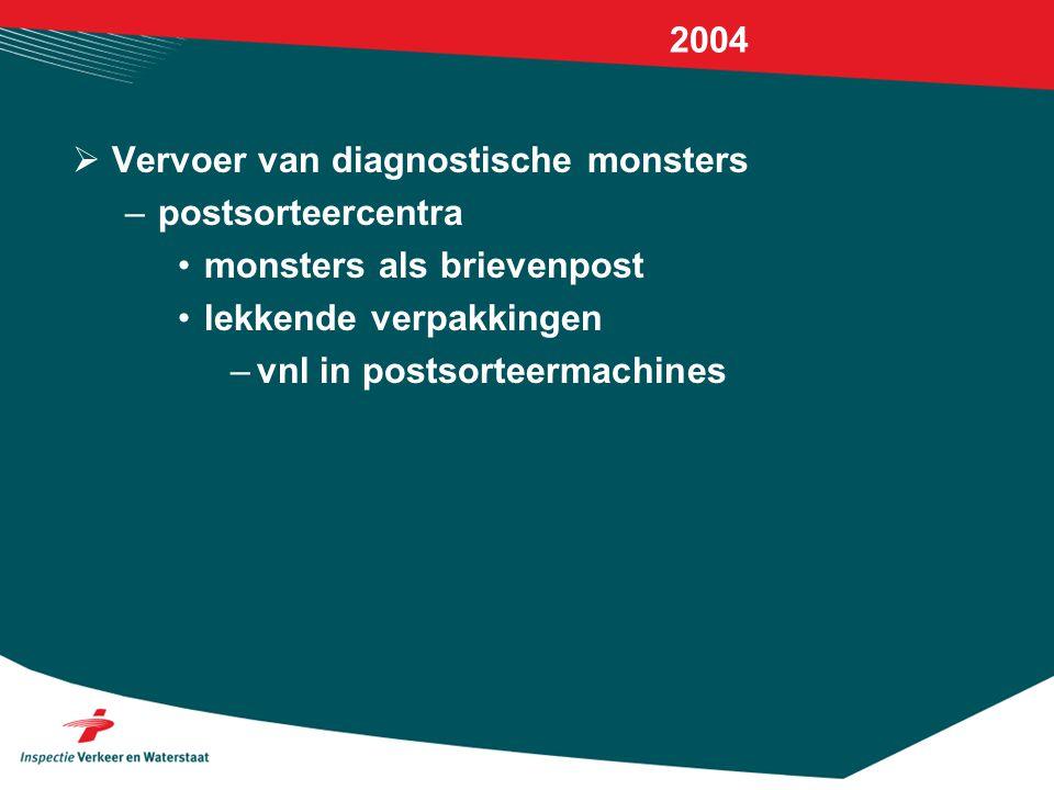 2004  Vervoer van diagnostische monsters –postsorteercentra monsters als brievenpost lekkende verpakkingen –vnl in postsorteermachines