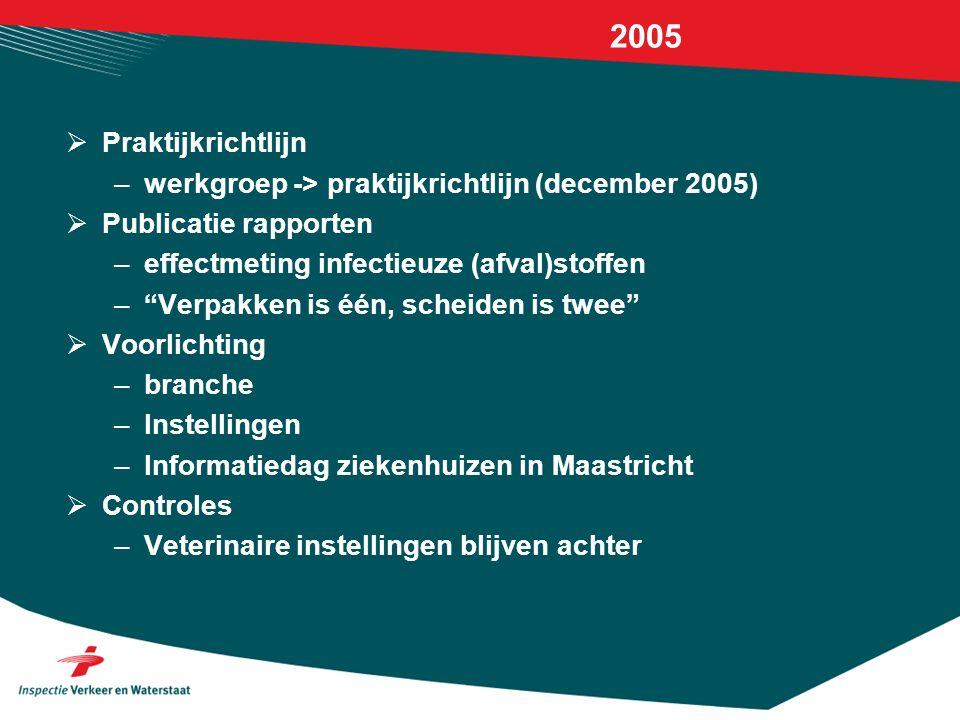 """2005  Praktijkrichtlijn –werkgroep -> praktijkrichtlijn (december 2005)  Publicatie rapporten –effectmeting infectieuze (afval)stoffen –""""Verpakken i"""